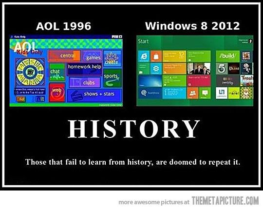 mais AOL 96 = WINDOWS 2012