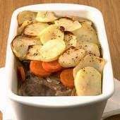 Chorley Cakes: Lancashire Hot Pot...Recipe for an old fashioned b...Lots of great recipes