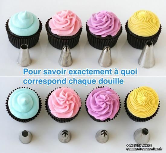 Entre le glaçage qui ne tient pas ou mal ou encore le muffin qui a une forme de volcan en éruption, l'art du cupcake n'est pas accessible au premier venu. Pour vous faciliter la vie, j'ai donc rassemblé pour vous les 8 meilleures astuces sur les cupcakes.  Découvrez l'astuce ici : http://www.comment-economiser.fr/astuces-connaitre-faire-cupcakes.html?utm_content=buffer1804a&utm_medium=social&utm_source=pinterest.com&utm_campaign=buffer