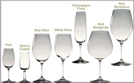 Which type of glass to use for certain wines - good to know for dinner parties!