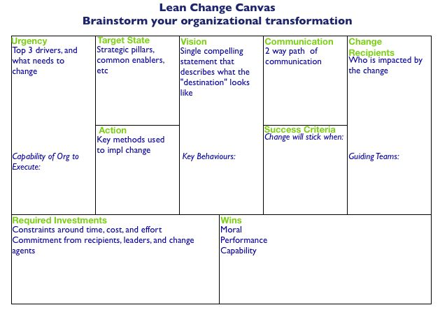 Best Change Images On   Change Management Project