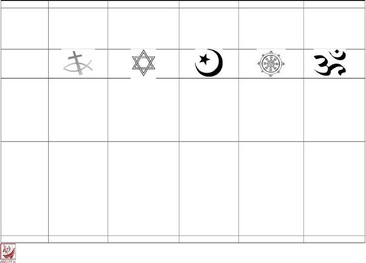 CUADRO COMPARATIVO PRINCIPALES RELIGIONES DEL MUNDO INDICADOR CRISTIANISMO JUDAISMO ISLAMISMO BUDISMO HINDUISMO | Jose Chuctaya Macedo - Academia.edu