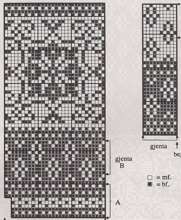 1540 best knitting charts & fair isle images on Pinterest | Fair ...