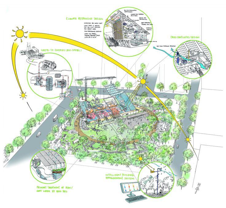 ZCB Zero Carbon Building / Ronald Lu and Partners