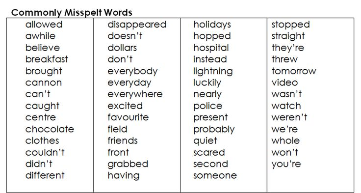 spelling words for year 3 google search beads spelling words spelling homework spelling. Black Bedroom Furniture Sets. Home Design Ideas