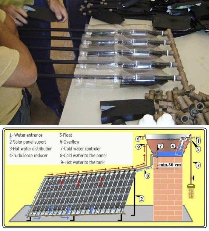 Calentador solar de agua casero, con botellas de gaseosa
