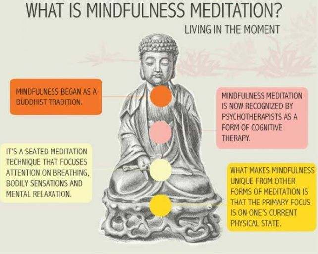 What Is Mindful Meditation? Get The Facts And Learn The Science Behind It -.
