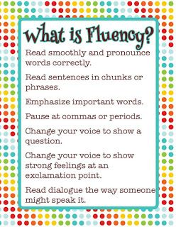 Poster that describes what reading fluently means.