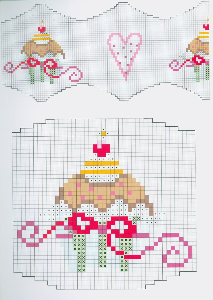 Cupcakes (part 1) free cross stitch pattern from www.coatscrafts.pl
