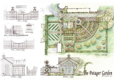 52 best images about garden plans history on pinterest for Potager permaculture plan