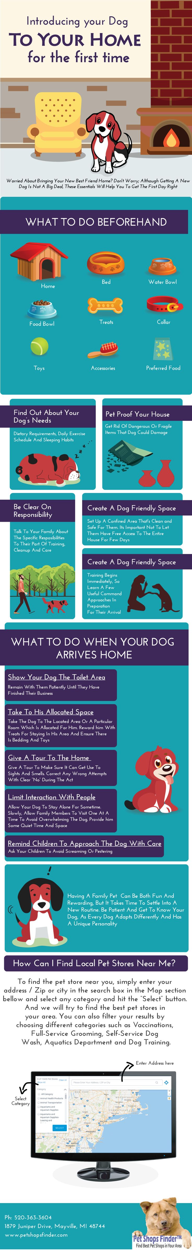 First time dog owners should keep in mind the following tips while welcoming their dog for the first time. Pet Shops Finder, a pet store finder in the US discusses some valuable tips here. #Infographic #Pets #Dogs