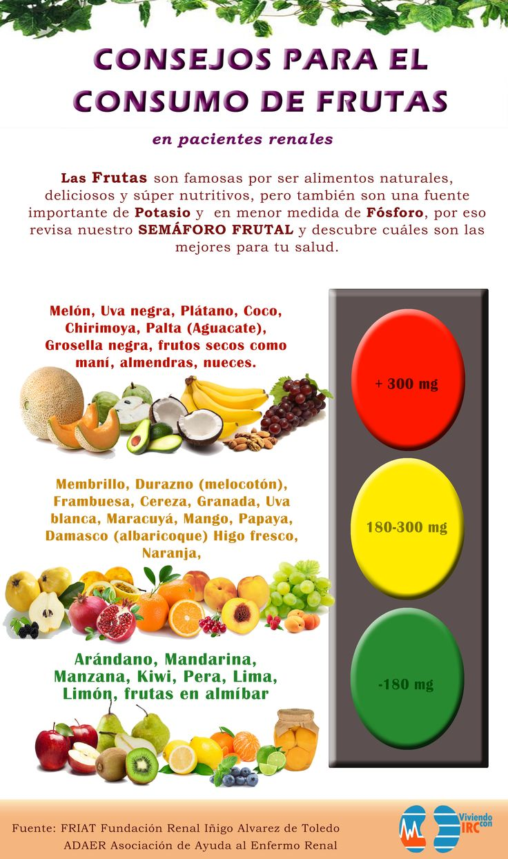 Fósforo Potasio dieta renal salud renal IRC ERC riñones frutas