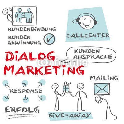 Dialogmarketing, Direktmarketing, response, erfolgreich werben