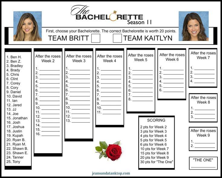 Bachelorette Bracket - Season 11 - 2015 - Britt and Kaitlyn - Jeans and a Tank Top
