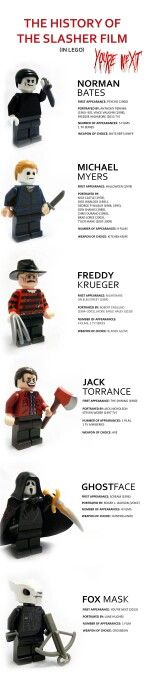 Lego horror characters
