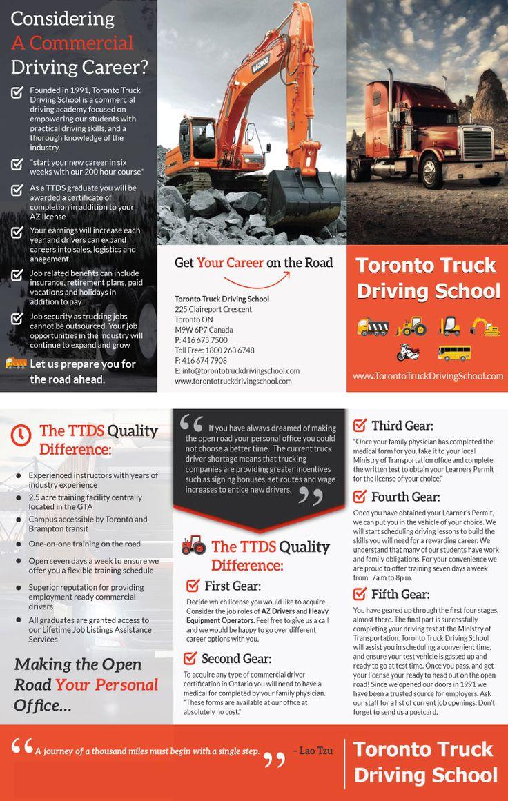 trifold brochure designed on illustrator cc