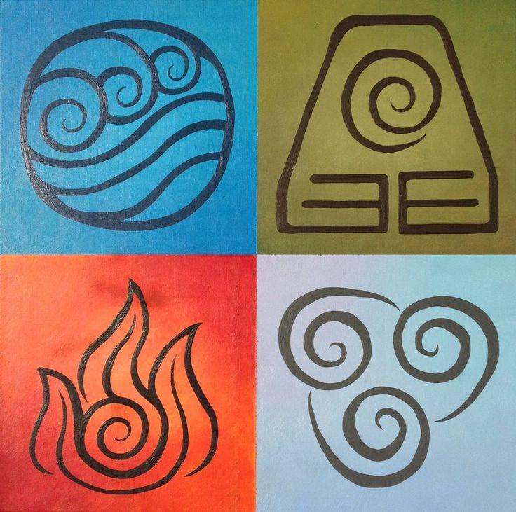 должен приносить картинки символов воды огня и воздуха судя фото