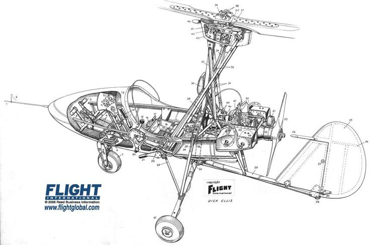Autogyro Cutaway Airplane Cross Sections Pinterest