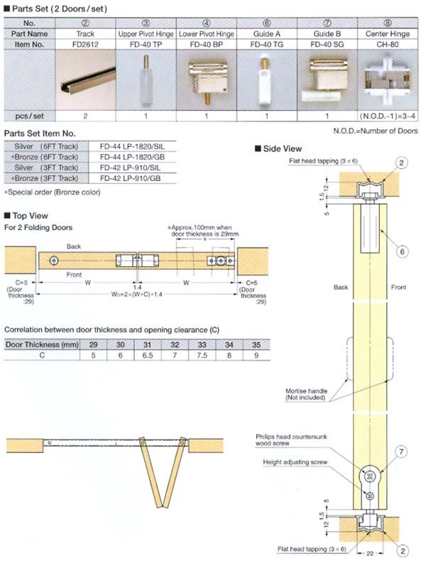 Folding Door Hardware Decorate Walls Floors