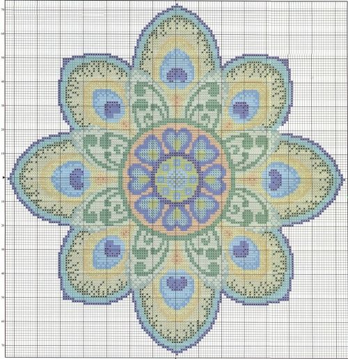 peacock mandala cross stitch