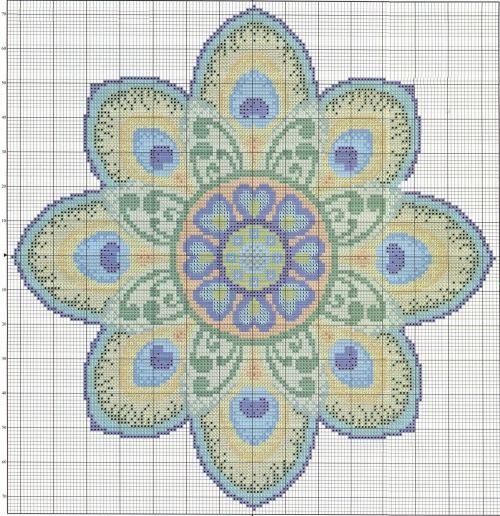 peacock mandala cross stitch