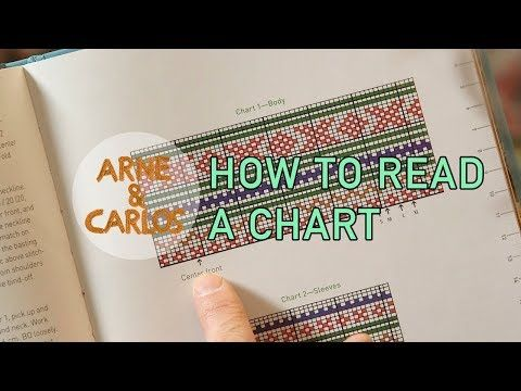 How to read a chart by ARNE & CARLOS - YouTube läsa mönster