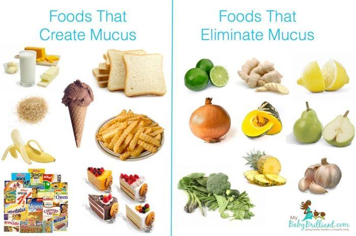 Jedzenie które tworzy i eliminuje śluz + jak pozbyć się flegmy