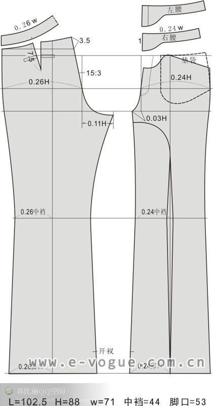 服装制版--服装版型结构的曲度原则 服装与人体体型--服装制版的优点 Fashion plate - curvature principle clothing clothing version type structure with the human body - clothing plate advantages