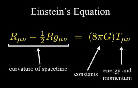 Einstein's equation, for calculating the geometry of spacetime.