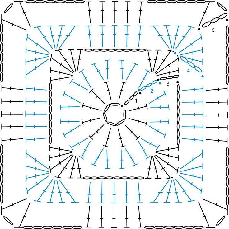 SCM.app.Chart5.bs2                                                                                                                                                      More