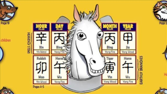 VIDEO: Year of the Horse to Bring Yay or Neigh to Stocks? - http://therealconservative.net/2014/01/24/commentary/world/video-year-of-the-horse-to-bring-yay-or-neigh-to-stocks/