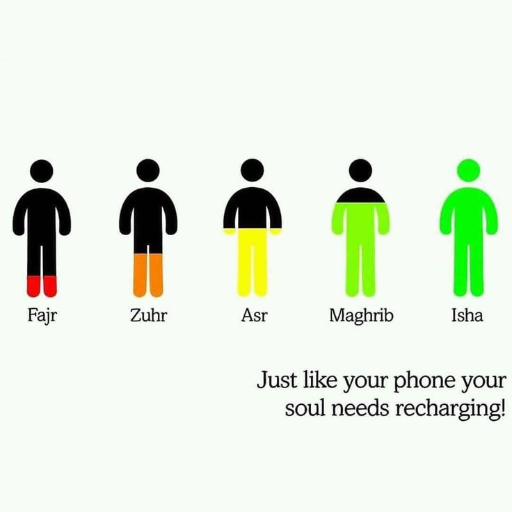 Just like your phone your soul needs recharging !