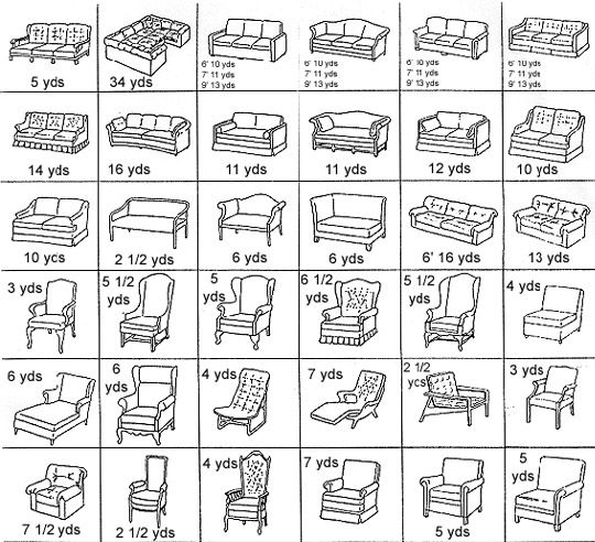 Upholstery Cheat Sheet. You'll be able to shop with confidence and buy pieces you can afford to transform or know how much fabric to pick up if you stumble upon a sale!