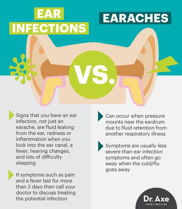Ear infections vs. earaches - Dr. Axe http://www.draxe.com #health #holistic #natural