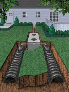 Septic System Information Everything that goes down any of the drains in the house (toilets, showers, sinks, laundry machines) travels first to the septic tank. The septic tank is a large-volume, watertight tank which provides initial treatment of the household wastewater by intercepting