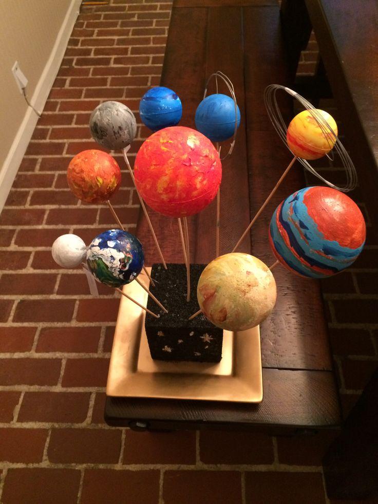 unique solar system project ideas - photo #33