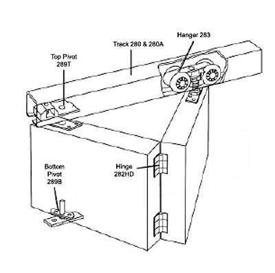 Bifold Hardware Kit BifoldHF4100A | Bypass/Sliding Doors; how bifolding sliding doors work - top rolling system shown