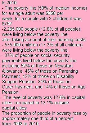 Australian Council of Social Service; Poverty in Australia, 2012.