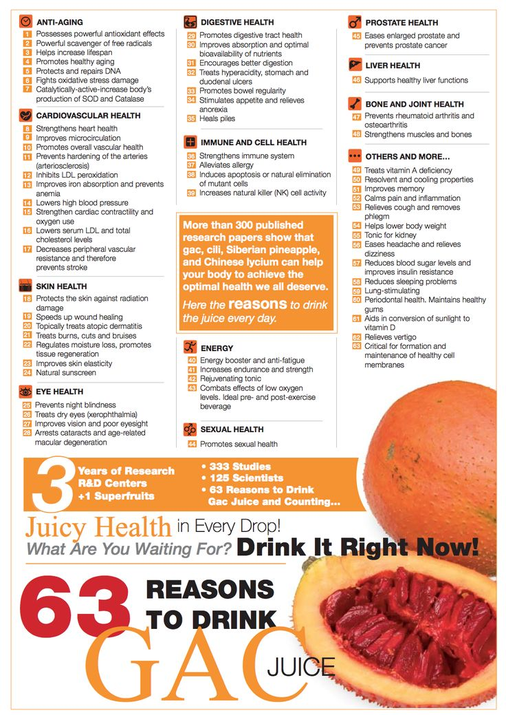 63 Reasons to drink Gac juice
