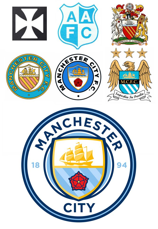 Manchester City Football Club.