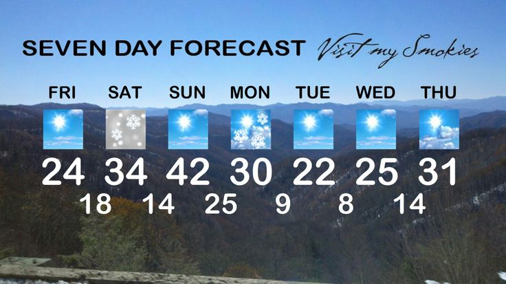 Paul Poteet, your Smoky Mountain meteorologist has a look at your travel forecast if you're on your way to this, the Special Olympics event at Ober Gatlinburg, and the Great Smoky Mountains National Park. #Gatlinburg #PigeonForge #Sevierville #SmokyMountains #GSNMP #specialolympics #tennessee #weather #tnwx