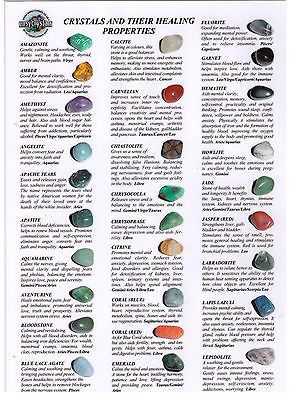 Easycrystals Crystal Healing Properties Chart Astrology Tumblestone Pictures | eBay