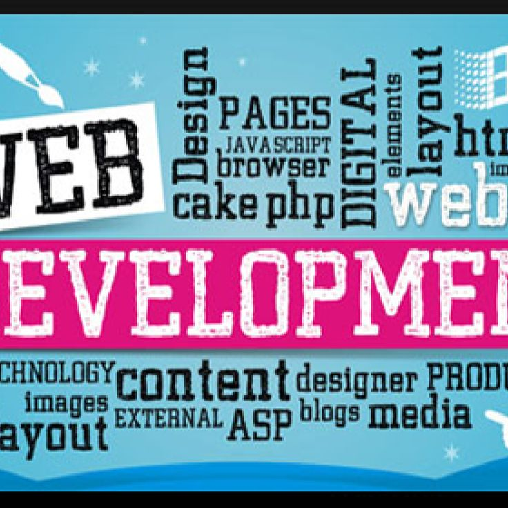 +61-(7)-30-40-7418 Techy Australia Websites development company Tools