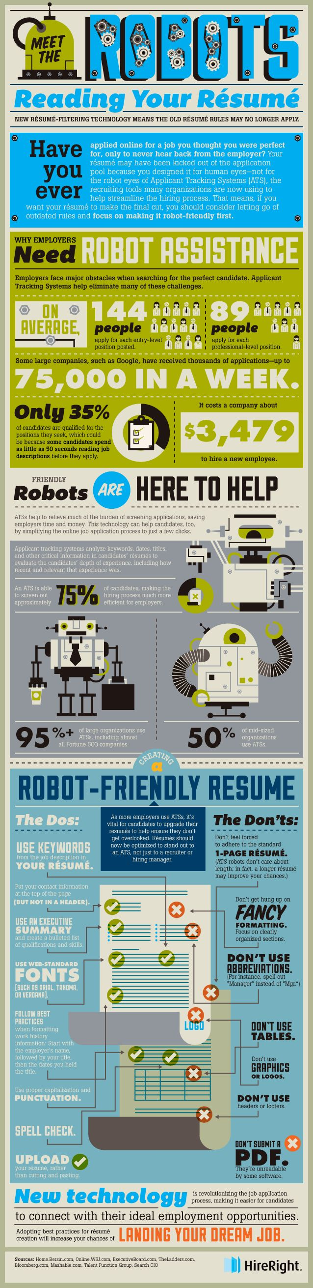 How To Create A Robot-Freindly Resume. Infographic