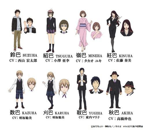 Image Gallery Noragami Characters