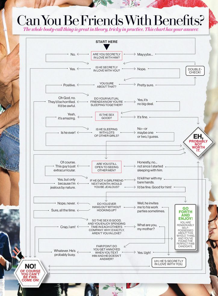 Can You Be Friends With Benefits? (Weve Got a Chart to Help You Find Out!)