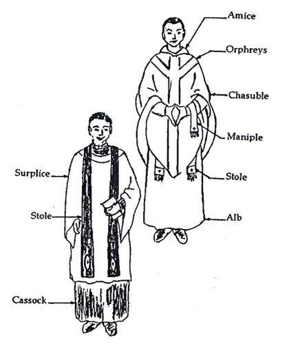 Altar Guild Online | Catholic priest vestments, Catholic ...
