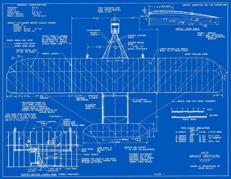 1903_Flyer_Blueprints_Plate_1.jpg 1,500×1,163 pixels- Wright Brothers