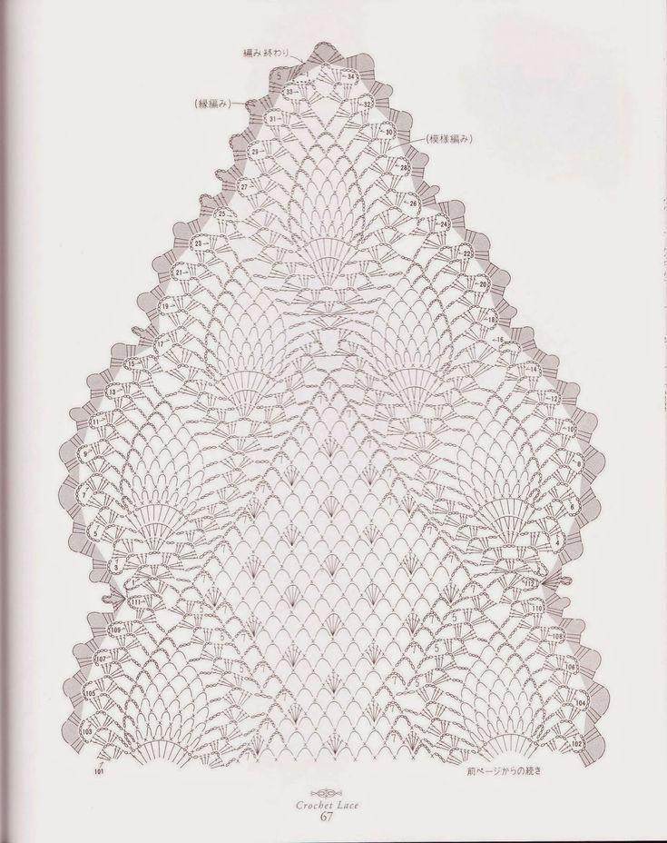 PATRONES GRATIS DE CROCHET: Camino de mesa con motivo piña a crochet