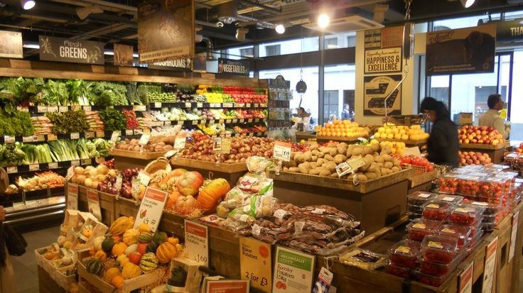 Market Insight: Supermarket Industry in Bangladesh – Part 1